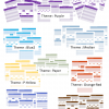 Goal Planning Template Variations